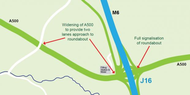 The plans for the A500 near junction 16